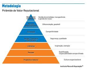 piramideV2