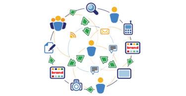 Os desafios dos novos modelos organizacionais