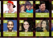 Os mais influentes da internet e da TV