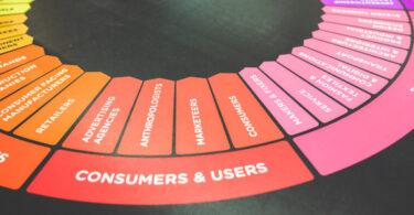 Qual ferramenta utilizar para melhorar a performance de marketing em suas campanhas?