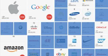 Plataformas: o revolucionário modelo de negócio das mais valiosas empresas do mundo.