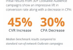 Outbrain lança Lookalike Audiences