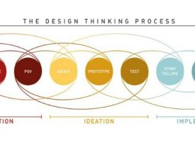 Cultura do design, por que virou questão-chave para as empresas