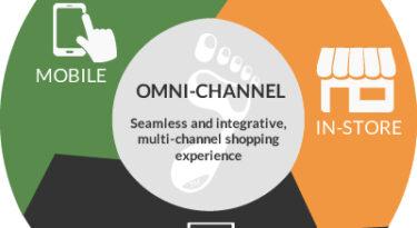 Por que a experiência do cliente é o mais importante e como usar o Omnichannel nesse processo