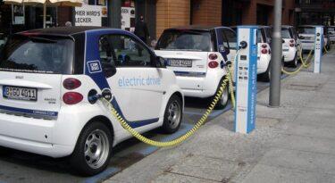 A energia limpa vai impactar as vendas de chicletes?