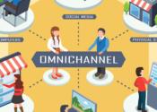Por que a gestão do varejo passa pelo omnichannel?