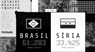 Violência brasileira origina Placar da Guerra no Estadão