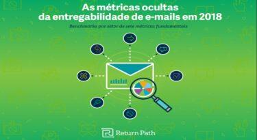 Engajamento é fundamental para o sucesso das campanhas de e-mail marketing