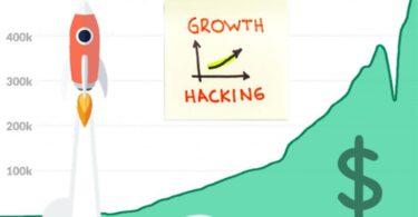 Growth Hacking: marketing, tecnologia e criatividade