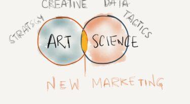 A ciência aplicada ao marketing