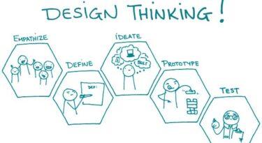 A Evolução Humana e o Design Thinking