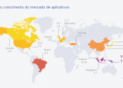 Global App Trends Report 2019