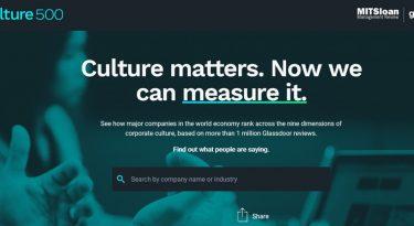 Cultura corporativa importa. Agora o MIT mede.