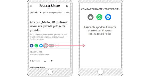 Folha libera compartilhamento de links para não-assinantes