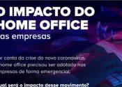 Qual o impacto do Home Oficce hoje nas empresas?