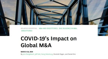 O impacto do COVID-19 no mercado global de M&A
