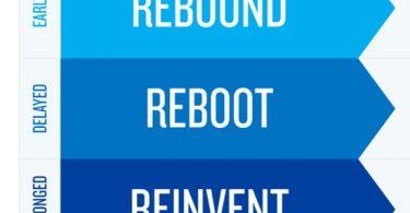 Nielsen projeta 3 cenários para a crise: recuperar, reiniciar, reinventar.