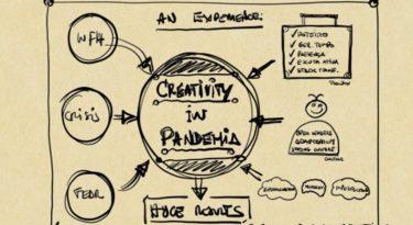Uma experiência criativa exponencial na pandemia