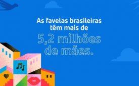 Santander e Cufa arrecadam doações para o Mães da Favela