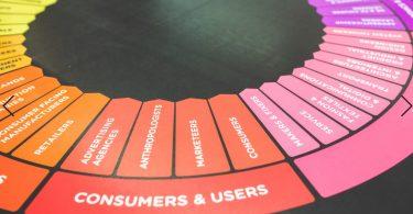 O que levou o CX ao centro da estratégia das marcas?