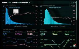 Como captar dados sem cookies com ações promocionais